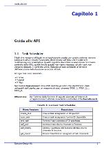 API_Guide